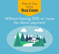 How to buy more real estate